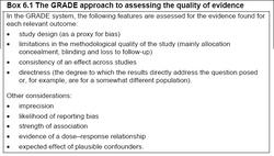 GRADEシステムによるエビデンスの質評価
