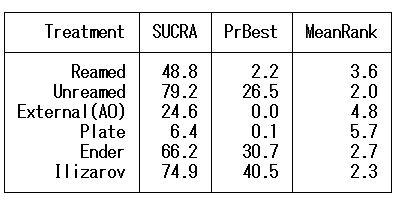 sucra-0523