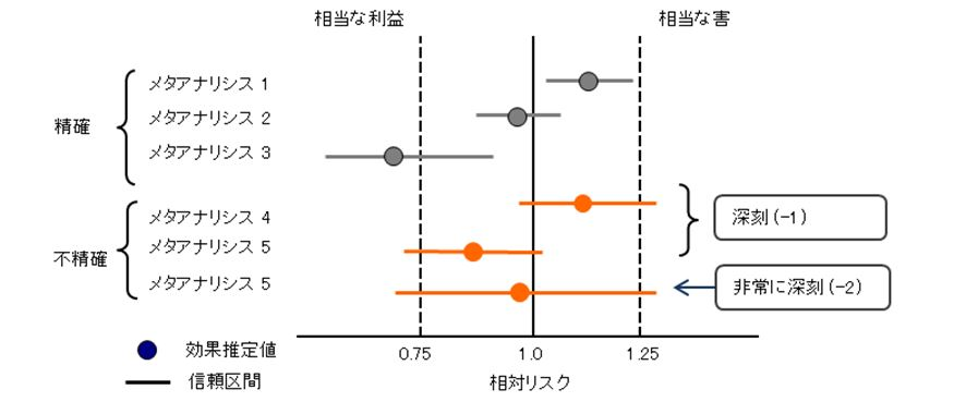 imprecision_0816