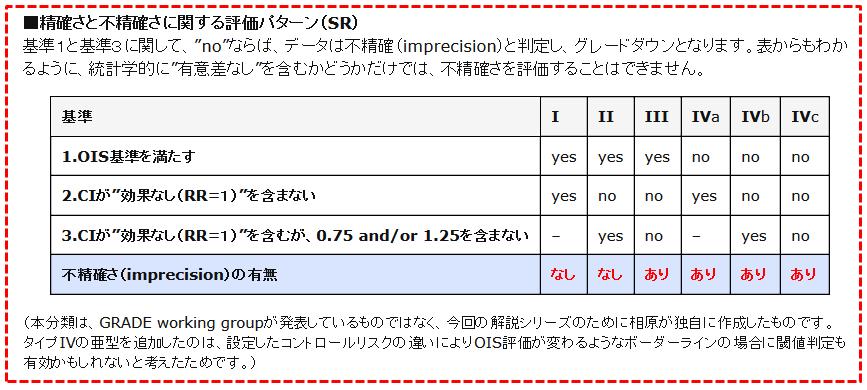 imprecision_aihara