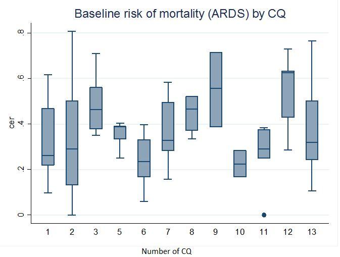 baseline_risk_ards_bycq