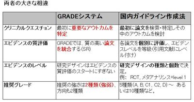 grade_vs_jpnCPG