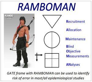 ramboman